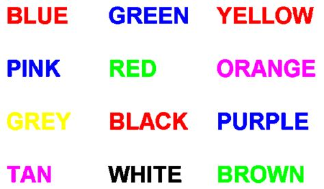 stroop color word test stroop effect explore psychology