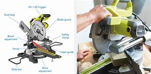 How To Use A Mitre Saw Safely  U0026 Correctly