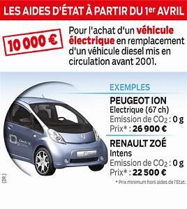Achat Voiture Electrique Occasion : aide etat achat voiture electrique dm service ~ Medecine-chirurgie-esthetiques.com Avis de Voitures