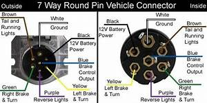 Solved  Color Code Wiring Dodge Ram