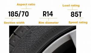 How To Choose The Right Tyre For Your Car & What Is The