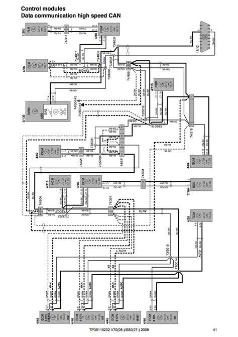 volvo xc yaw sensor wiring diagram