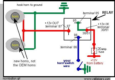 How Wire Relay For Horns Mgb Other British
