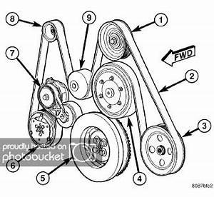 need 2006 belt diagram dodge cummins diesel forum With dodgedieselbeltrouting 2006 dodge ram 2500 serpentine belt diagram