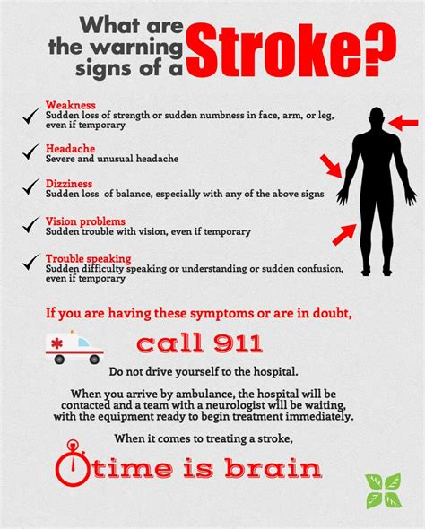 Stroke Do You Know The Warning Signs?. Headteacher Signs. Atypical Signs. Hard Signs. Disseminated Signs. Vedic Astrology Signs Of Stroke. Cute Signs. Pain Signs. Man Foot Signs Of Stroke