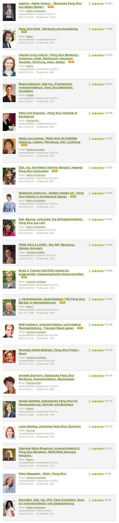 Feng Shui Berater München by Feng Shui Berater Finden Die Top Experten Der Branche