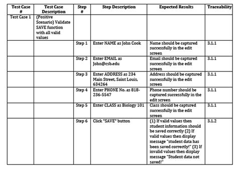 Sample Test Data Template Choice Image