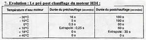 Schema Fusible 307 Hdi 90 : prechauffage 307 hdi 90cv questions techniques peugeot 307 forum forum peugeot ~ Medecine-chirurgie-esthetiques.com Avis de Voitures