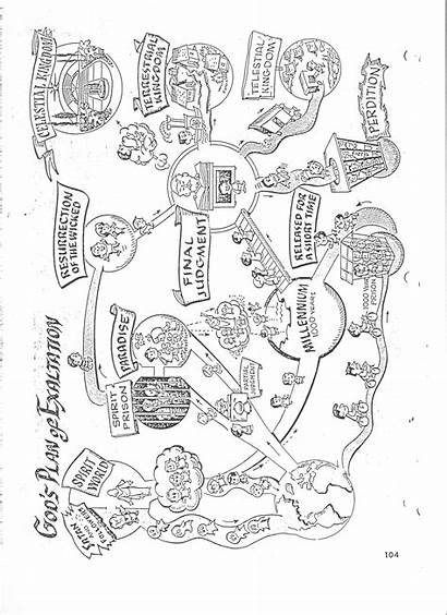Salvation Plan Coloring Pages Printable Getcolorings