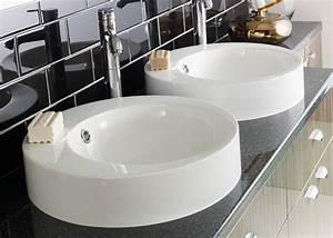 vasque ronde consobricocom With salle de bain vasque ronde