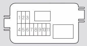 Fuse Box 2008 Pilot : honda pilot 2005 fuse box diagram auto genius ~ A.2002-acura-tl-radio.info Haus und Dekorationen