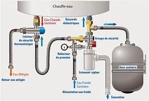 Ballon D Eau Chaude Thermor : guide de montage chauffe eau lectrique ~ Premium-room.com Idées de Décoration