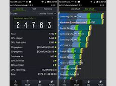 XIAOMI 2S Smart Phone with MIUI V5 OS Snapdragon Qualcomm