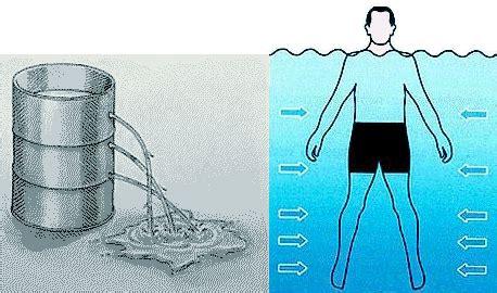 Aquatopics Water