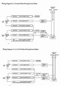 Viper Alarm Tech Manuals