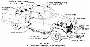 1953 Buick Air Conditioner Construction And Operation