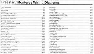 2006 Ford Freestar  U0026 Mercury Monterey Wiring Diagram