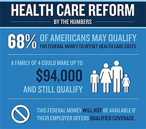 Arizona Multihousing Association | healthcare reform