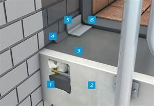 Balkon Abdichten Bitumen : k ster bauchemie ag abdichtungssysteme f r neubau und ~ Michelbontemps.com Haus und Dekorationen