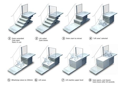 Elevator Chair Lift by Sesame Retractable Stairs To Platform Liftuniversal Design