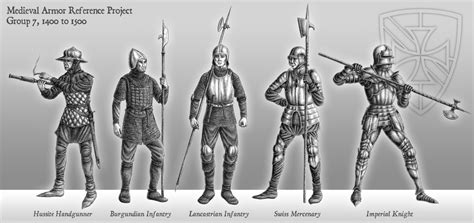 Medieval Armor Reference Project