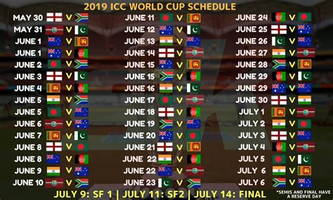 icc world cup  schedule fixtures time table venue