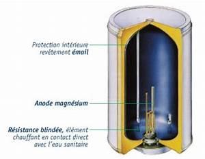 Groupe De Sécurité Chauffe Eau : chauffe eau groupe de securit ~ Dailycaller-alerts.com Idées de Décoration