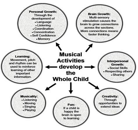 best 25 education quotes ideas on 348 | 6ae83d22458fddde58c82612fa3cdf04 kids music music teachers