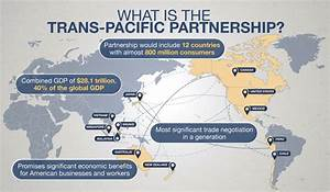 US And Eleven Other Nations Reach Trans-Pacific ...