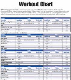 Olympic Weight Sets With Bench by Stack Summer Training Guide Football Stack