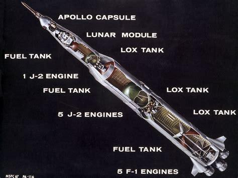 Saturn V Hd Wallpaper