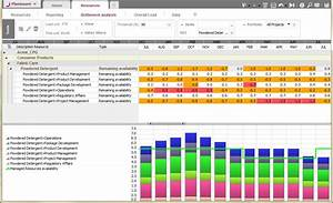 resource management planisware With resource forecasting excel template