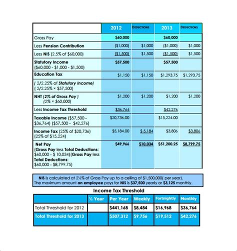 sample net pay calculator templates   excel
