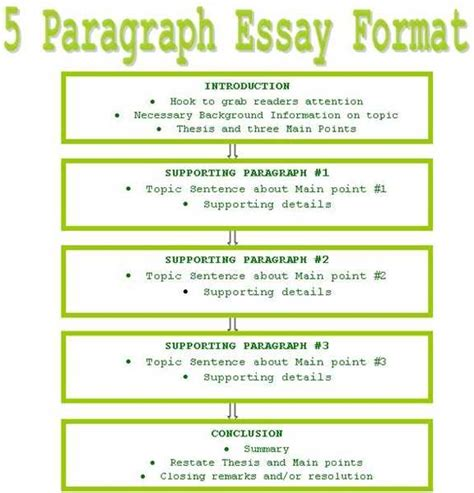 Underground railroad persuasive essay good intro to an essay static single assignment gate 2018 static single assignment gate 2018