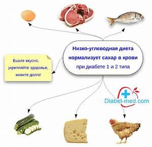 Тмин при лечении диабета 1 типа
