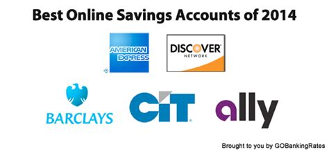 Best Online Savings Account Rates Of 2014 Review. Real Psychic Readings Online. Plumbing Services Price List. Bladder Diseases In Women Home Scar Treatment. Nursing Schools In The Midwest. I C Systems Collection Agency. Enterprise Integration Architecture. 1 Bed Flats To Rent London Peak Of Ohio News. Cheap Car Insurance For Military Personnel