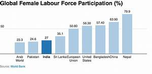 Why Indian Workplaces Are Losing Women