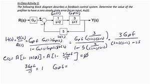 Ece205 Lecture 8-3  Block Diagrams  Feedback Systems