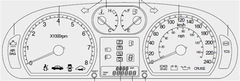 kia sportage malfunction indicator light kia optima mk2 dash warning lights