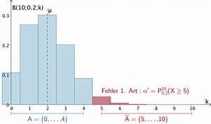 Fehler 1 Art Berechnen : 3 4 1 hypothesentest mathelike ~ Themetempest.com Abrechnung