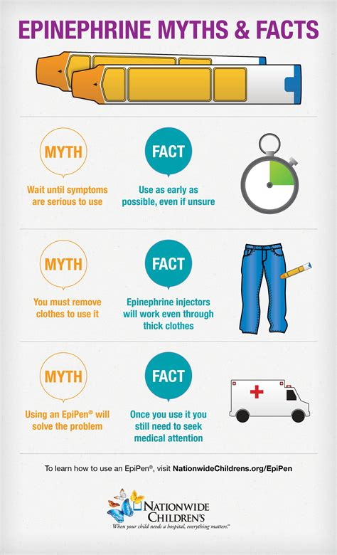 Myths And Facts From Nationwide Childrens Hospital