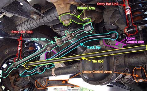 Jeep TJ DIY Driveway Alignment   Quadratec