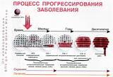 Вирус папилломы 16 и 18 типа у женщин лечение