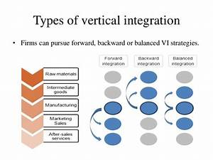 U300cbackward Integration Vs Forward Integration U300d U7684 U5716 U7247 U641c U5c0b U7d50 U679c