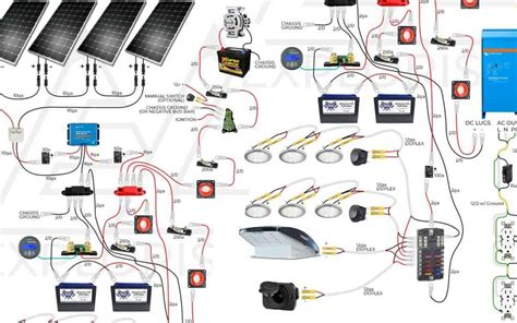 Rv 10 Wiring Diagram by Interactive Diy Solar Wiring Diagrams For Cers S