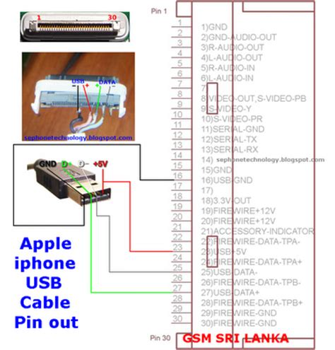 wiring diagram usb iphone apple iphone usb cable pinout mobifix