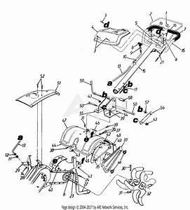 Mtd Tiller Engine Diagram