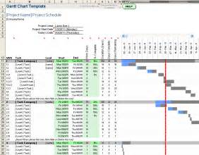Ms Excel Chart Templates Free Gantt Chart Template For Excel