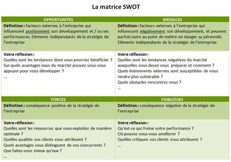 Matrice Cv Word by Exemple De Swot Personnel