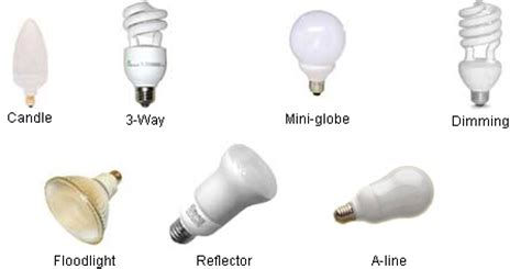 track lighting bulbs types minnesota power an allete company mail in rebate